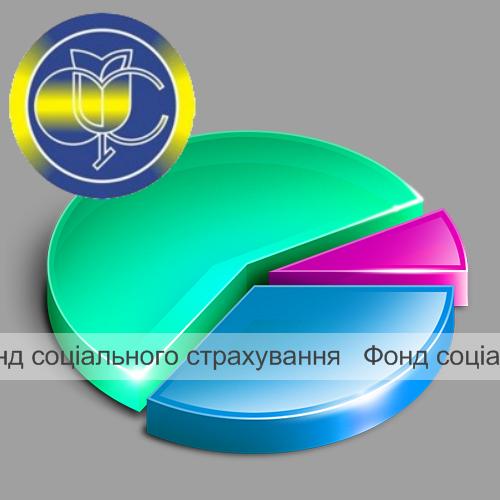 60% заяв на фінансування лікарняних подаються в електронному вигляді
