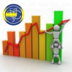 фсс маркетинг рейтинг графік