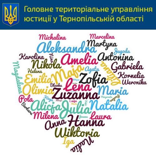 Поширені та рідкісні імена, якими у 2019 називали новонароджених на Тернопільщині