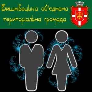 лог2 гендер
